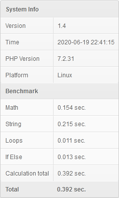 Benchmark_PHP-dinahosting