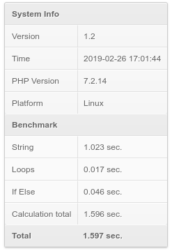 Benchmark_PHP_Hostalia