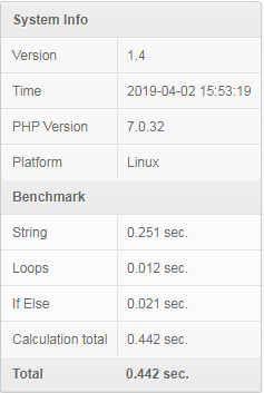 benchmark php server ionos